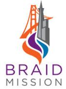 Braid Mission Logo